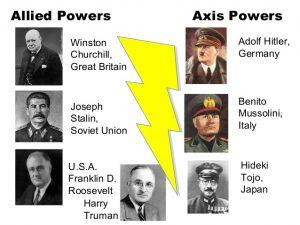alliance-allies-axis